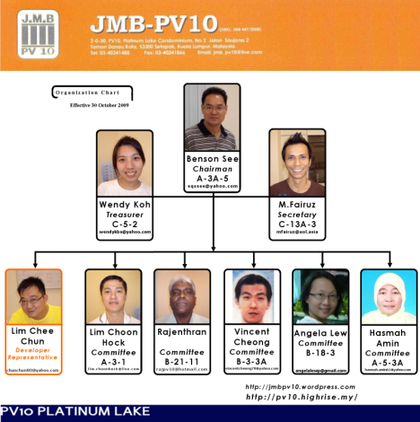 new org chart